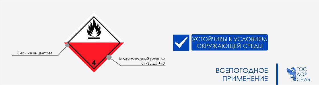"""всепогодное применение знака """"Опасный груз"""""""