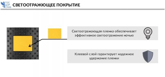 идн мобилка 3